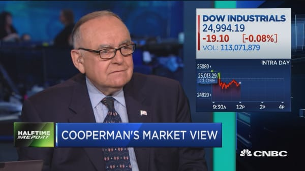 Conditions for a bear market are there: Lee Cooperman