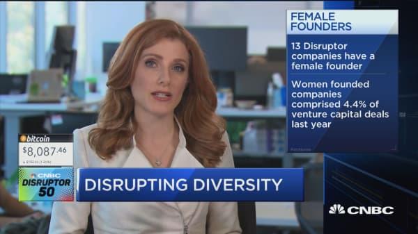 2018 Disruptor 50 diversity