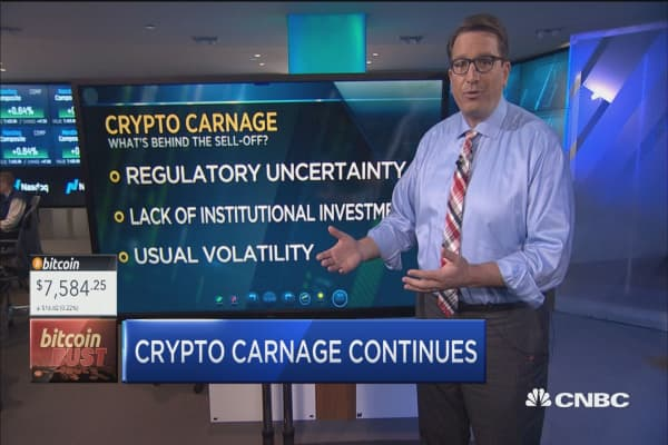 Cnbc cryptocurrency brian kelly how to build