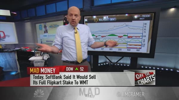 Cramer's charts: Buy Akamai, sell Walmart