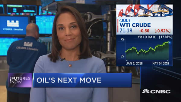 Prepare for another big oil rally this summer: RBC's Helima Croft