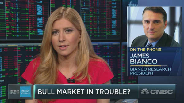 Jim Bianco weighs in on what data the Fed should really be examining
