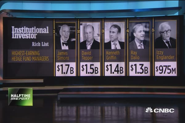 Find out the top hedge fund earners