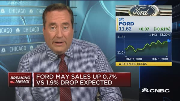 Ford May sales up 0.7%, Fiat Chrysler sales up 11%