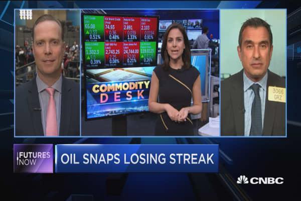 Futures Now: Oil snaps losing streak