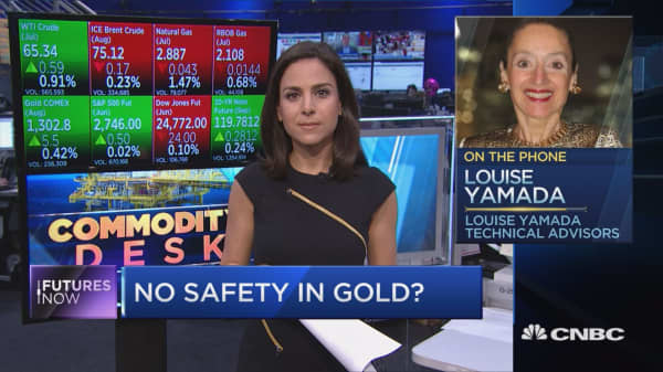 A few technical flags suggest trouble for gold: Louise Yamada