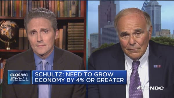 I don't see the market for what Schultz is saying: Pethokoukis