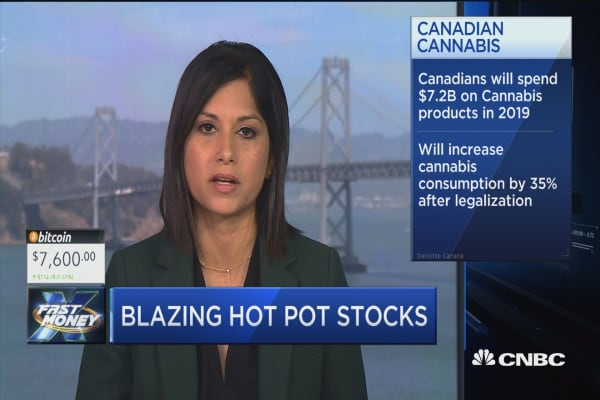 Blazing hot pot stocks
