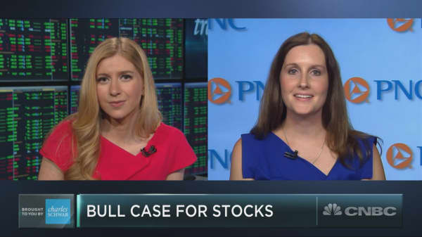 PNC's top market watcher warns against chasing the small cap rally