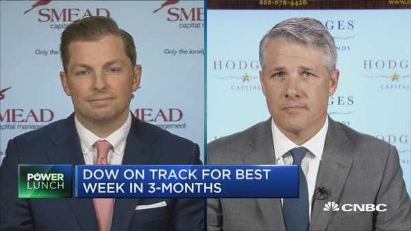The risk to the market long term is the Fed: Cole Smead