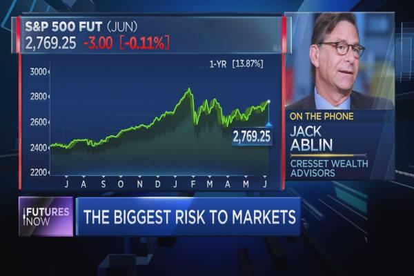 If North Korea talks fail, China tariffs will be back on the table, investor Jack Ablin says