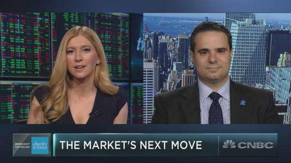 Federated portfolio manager weighs in on what's keeping him so bullish, market risks and more