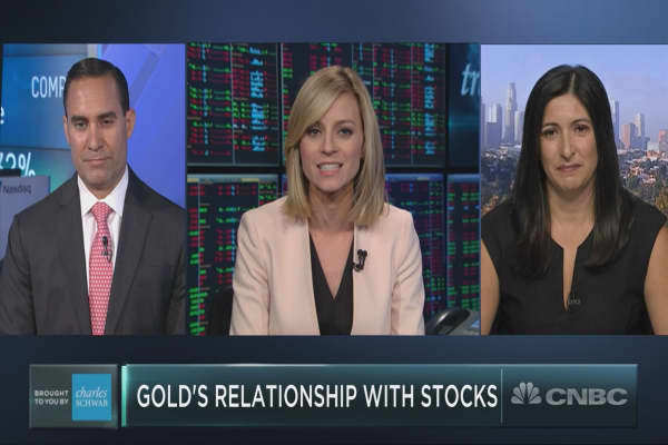 The relationship between stocks and gold is doing something it hasn't done in 13 years