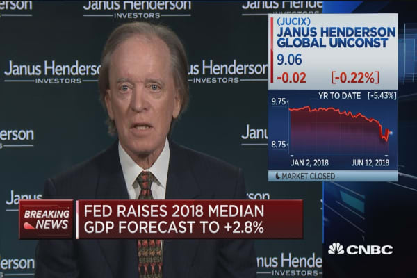 Bill Gross: Fund has recovered from worst day ever, still confident in his 'trade of the year'