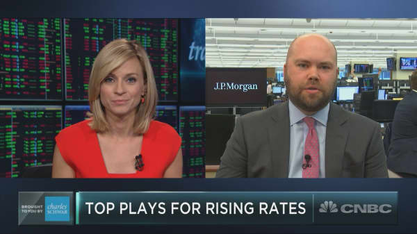 The Fed just hiked rates. Here's what looks primed for a buy, according to J.P. Morgan