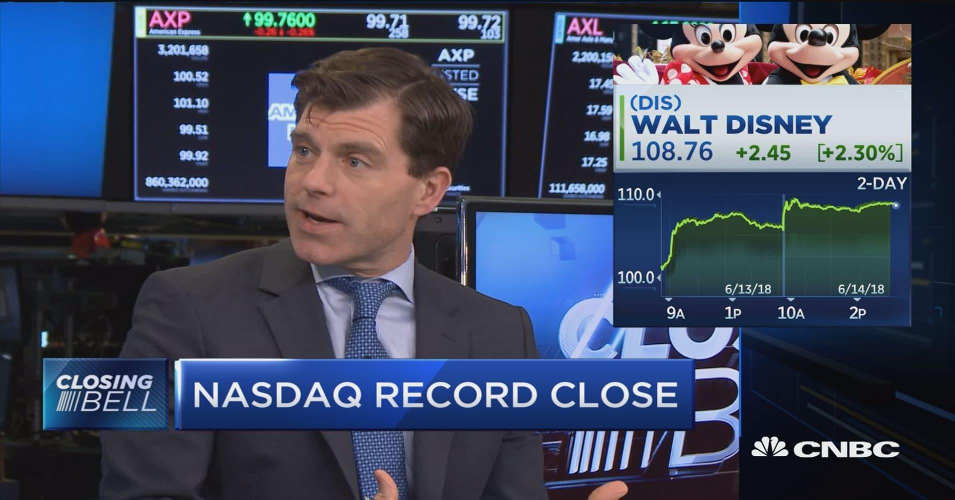 Media, retail, and consumer discretionary stocks lead the market on  Thursday, June 14
