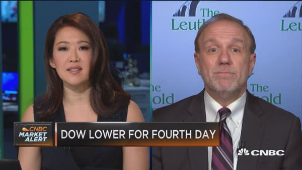 Strategist: Why market performance may be 'too good'