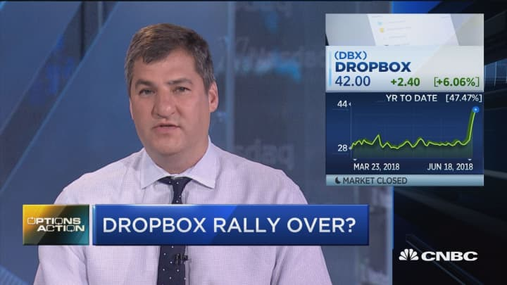 Options traders are betting that Dropbox's run could be done