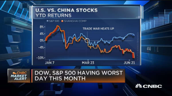 U.S. markets barely affected by trade talked compared to Chinese ones