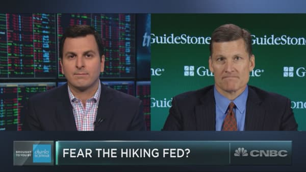Fed complacency could be the next risk that rocks markets, strategist says