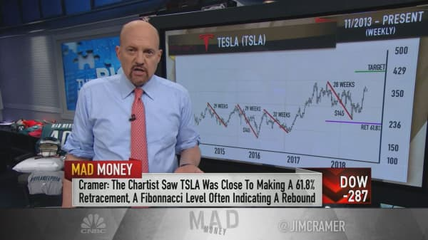 Cramer: Tesla's stock still has more upside