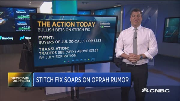 Options traders are betting Stitch Fix could soar even higher