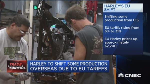 Harley Davidson moving production overseas