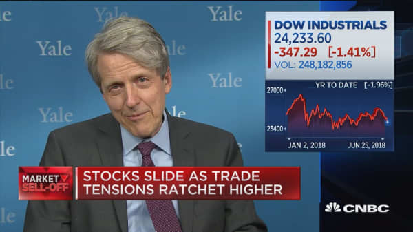 Shiller: Antagonizing our allies will eventually hurt confidence