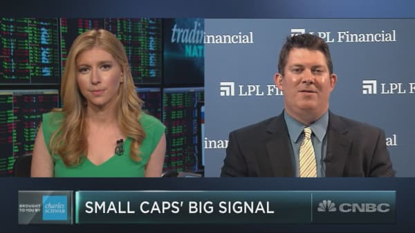 Small caps are sounding a bullish signal to the S&P, if history is any indication