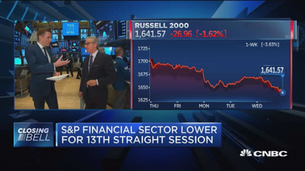 S&P Financials lower for 13th straight session