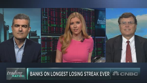 Financials just posted their worst losing streak ever