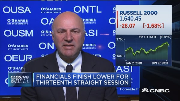 Kevin O'Leary: Financial stocks are 'getting whipsawed' by these 3 factors
