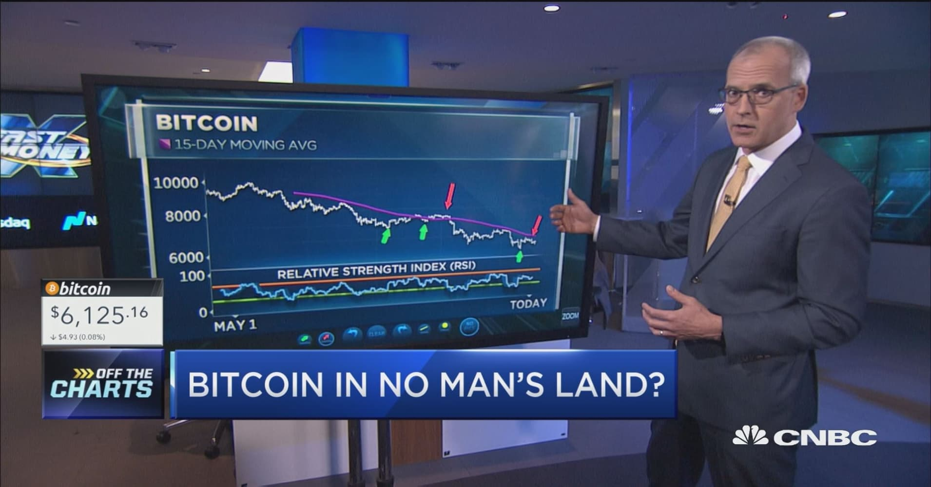 One key level bitcoin needs for a comeback to happen: Technician