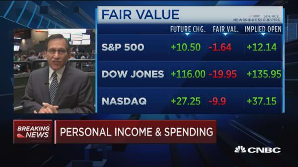 Personal spending up 0.2% vs. 0.4% est.