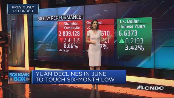 Chinese stocks stuck in bear market territory