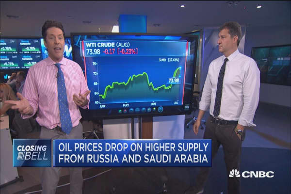 Oil prices drop on higher supply from Russia and Saudi Arabia