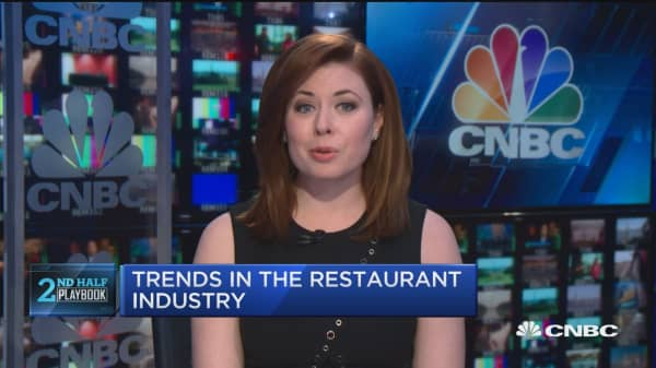 Mobile ordering and delivery dominate restaurant industry