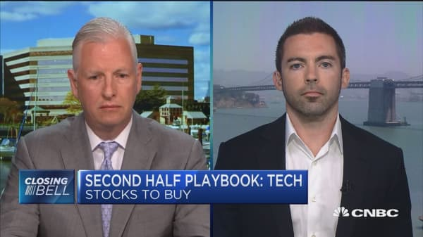 When will the tech rally end?