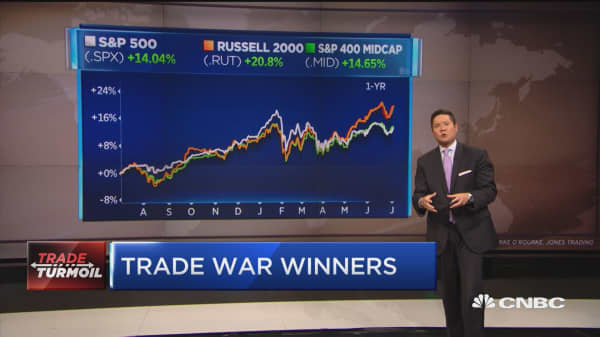 Trade war stocks that may be winners