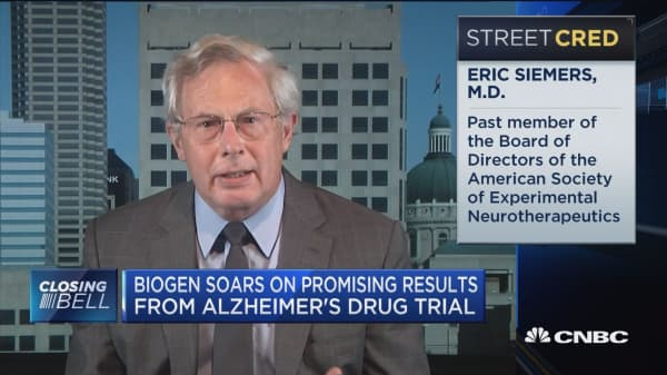 Biogen soars on promising results from Alzheimer's drug trial