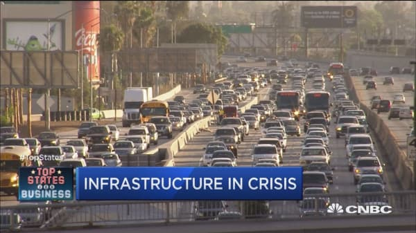 Top States for Business: Infrastructure in crisis