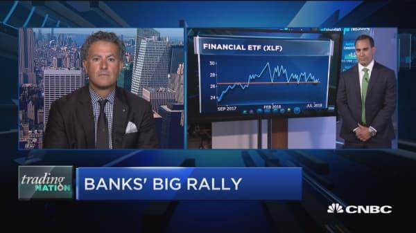 Trading Nation: Banks rally after major losses