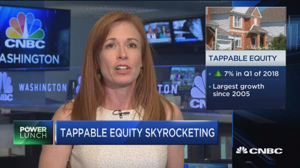 Tappable home equity skyrocketing