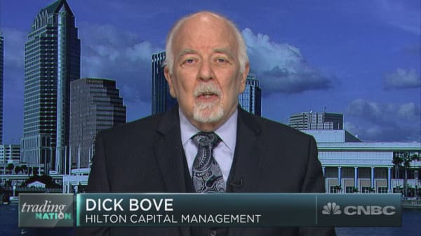 Strong earnings likely to revive bank rally, analyst Dick Bove predicts
