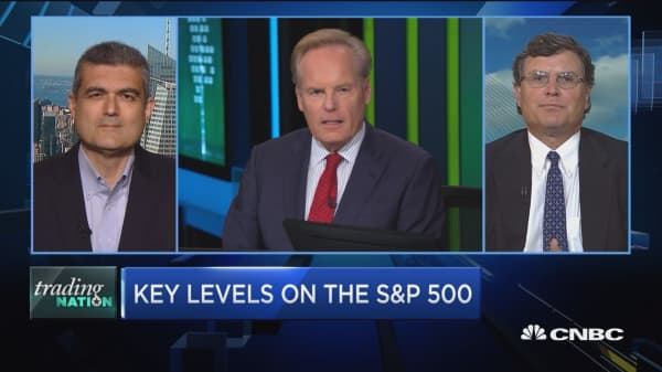 Trading Nation: Key levels on the S&P 500