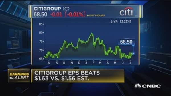 Citibank reports mixed quarter