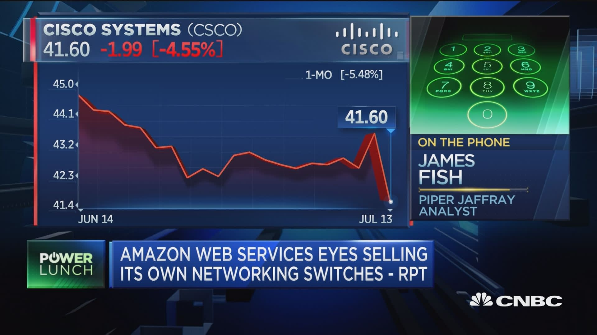 Amazon Web Services Said To Eye Network Devices Networking Stocks Tank