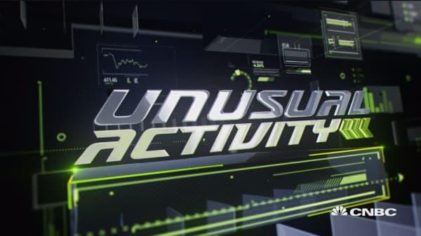 Bullish buying in Microsoft & Activision