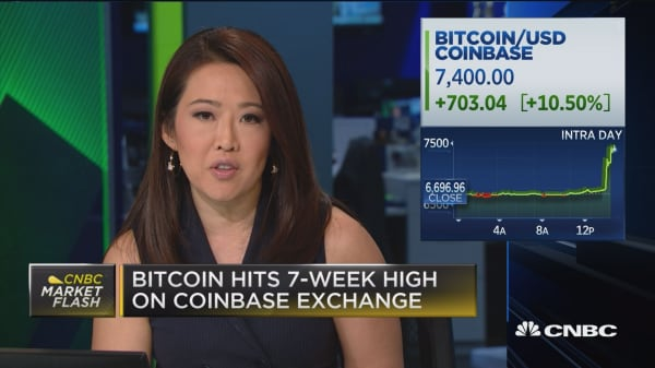 Bitcoin hits 7-week high on Coinbase