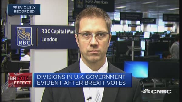 Strategist: Investors concerned about possible UK government collapse